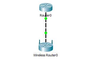 Лабораторная работа №5: Cisco Packet Tracer: Wi-Fi
