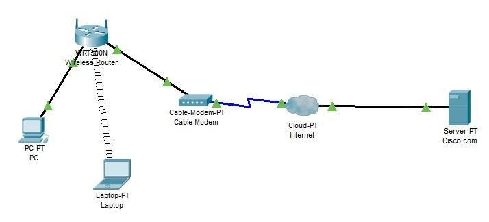 создание сети