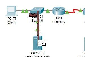 Протоколы работы сети Интернет