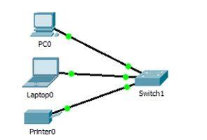Лабораторная работа №3: Cisco Packet Tracer