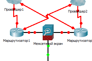 Информационная инфраструктура