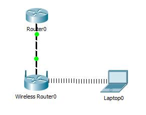 работа-wi-fi