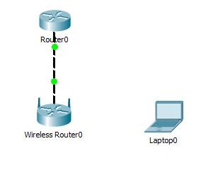 wi-fi домашняя сеть