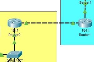 Лабораторная работа №8: Cisco Packet Tracer. Настройка NAT