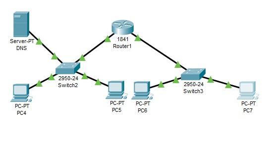 Настройка VLAN топология сети