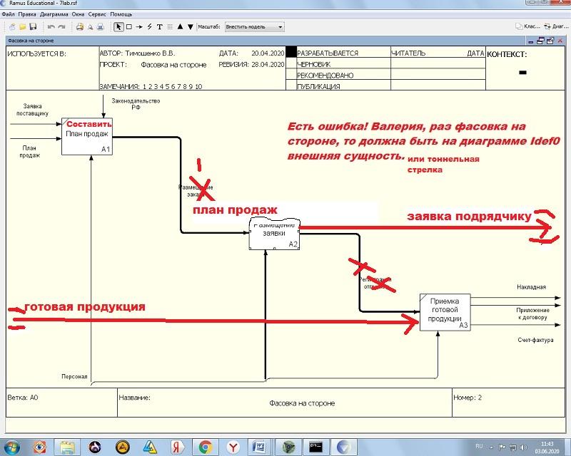 Исправленная диаграмма idef0